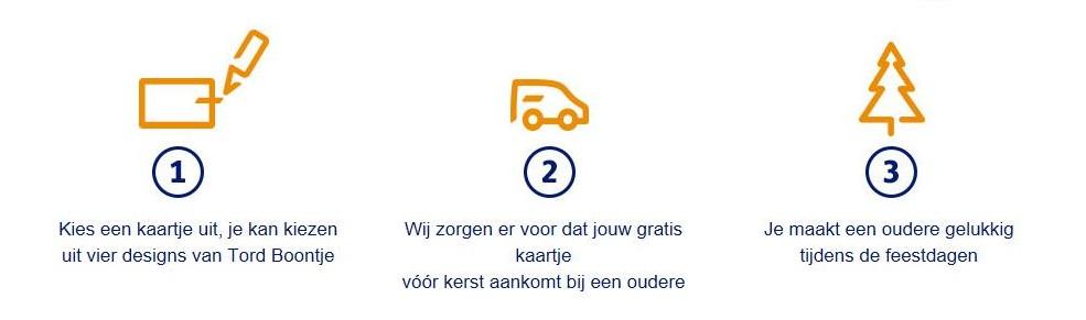 Volg de stappen op http://postnlouderenfonds.nl/intro