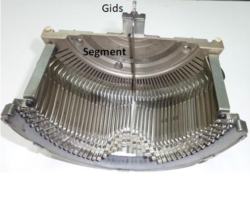 Het segment en de gids van de schrijfmachine