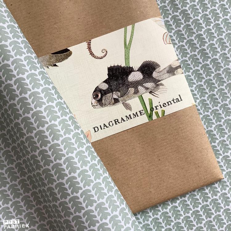 Pakje met kraftpapier en een band van het mooie onderwaterwereld papiertje van Vlinders in je buik. Het vloeipapier met eikenblaadjes is ook verkrijgbaar bij Vlinders in je buik.